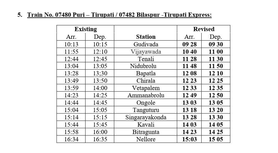 రైలు నెంబర్ 07480 పూరీ-తిరుపతి, రైలు నెంబర్ 07482 బిలాస్పూర్ తిరుపతి ఎక్స్ప్రెస్ మారిన టైమింగ్స్ ఇవే. (Source: South Central Railway)